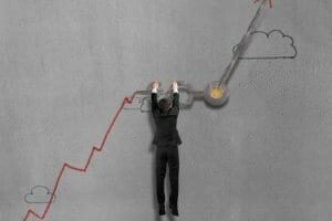 Market Volatility View